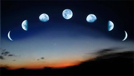 Fase lunar hoy y su efecto en la magia for Fases de la luna hoy